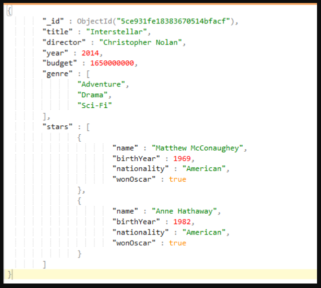 NoSQL database structure(JSON)